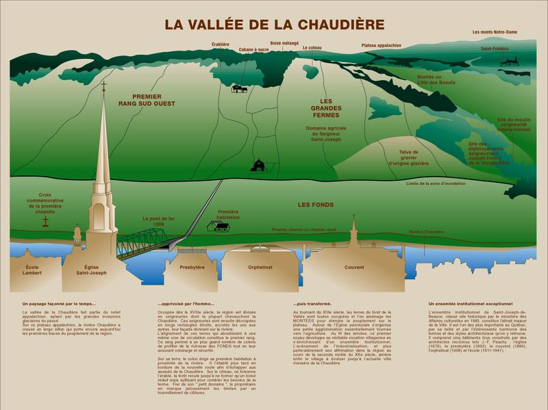 <p>La Vall&eacute;e de la Chaudi&egrave;re fait partie du relief appalachien, aplani par des grandes invasions glaci&egrave;res du pass&eacute;. Sur ce plateau appalachien, la rivi&egrave;re Chaudi&egrave;re a creus&eacute; un large sillon qui porte encore aujourd&#39;hui les premi&egrave;res traces du peuplement de la r&eacute;gion.<br /><br />Source: Ville de Saint-Joseph-de-Beauce&nbsp;</p>
