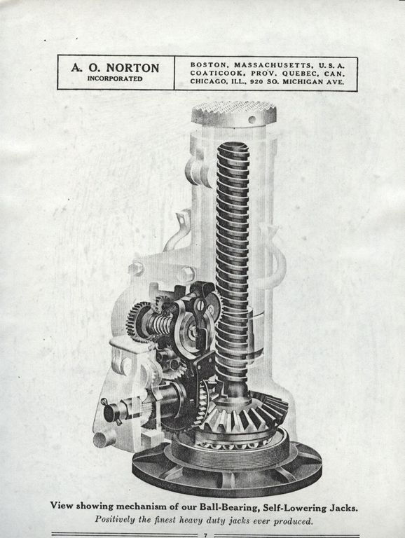 <p>Arthur O. Norton made a fortune with his jacks designed for railway worksites. A diagram explaining the jack produced by the A. O. Norton Company. At the beginning, the mechanism was pretty simple to keep an easy manoeuvrability.</p>